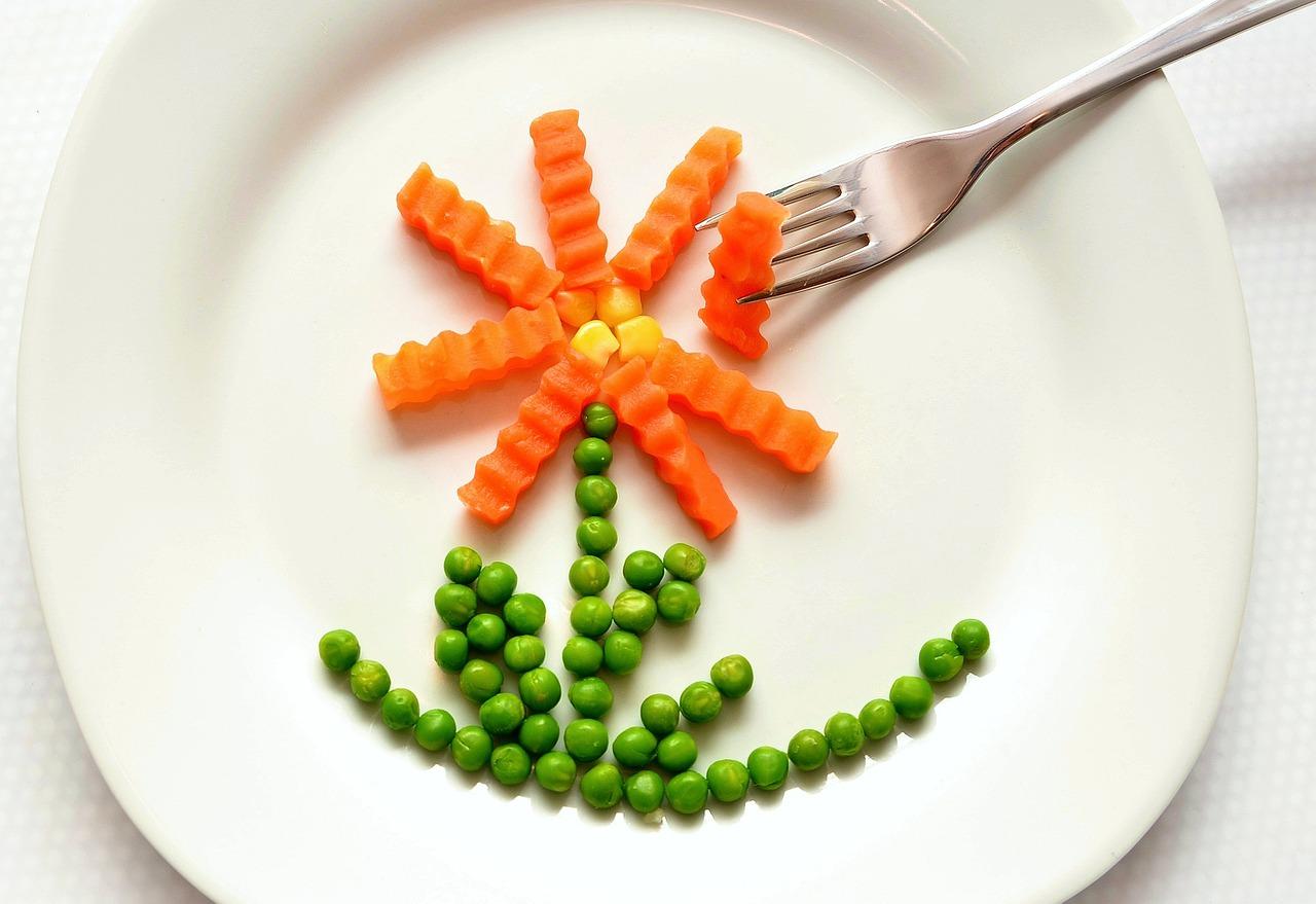 Do You Eat Healthily?